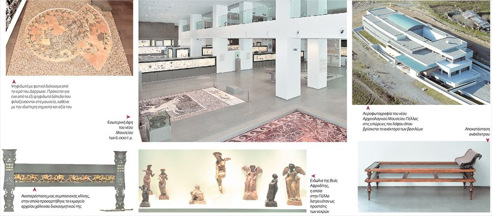 Μουσείο Πέλλας