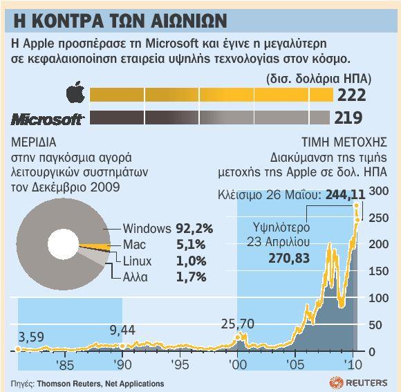 http://asset.tovima.gr/assetservice/Image.ashx?c=14784740&r=0&p=0&t=0&q=100&v=1&s=1&w=1000