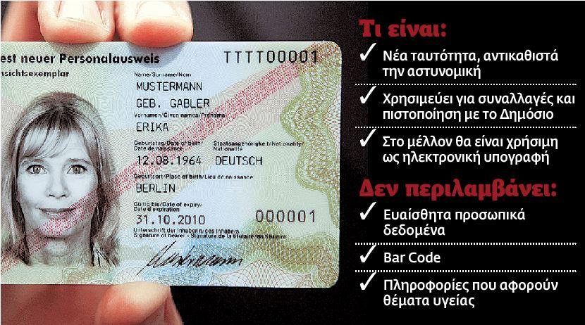 Κάρτα του Πολίτη