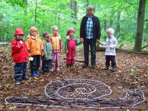 Νηπιαγωγεία του Δάσους παντού στη Γερμανία